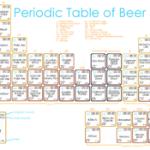 BeerPT_300pix